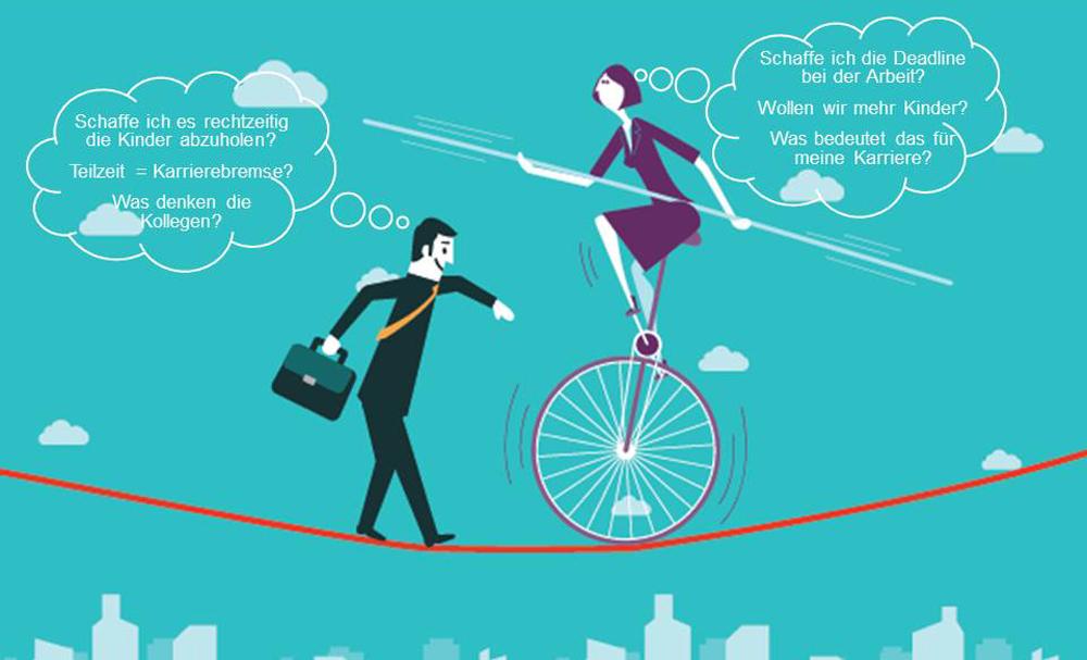 Partnerschaftlichkeit – ein Balanceakt
